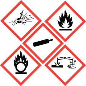 Physical Hazard Symbols USG: RTK - Global Harm...