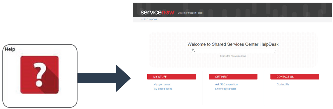 Image of the help tile within OneUSG Connect to get to ServiceNow and submit cases.