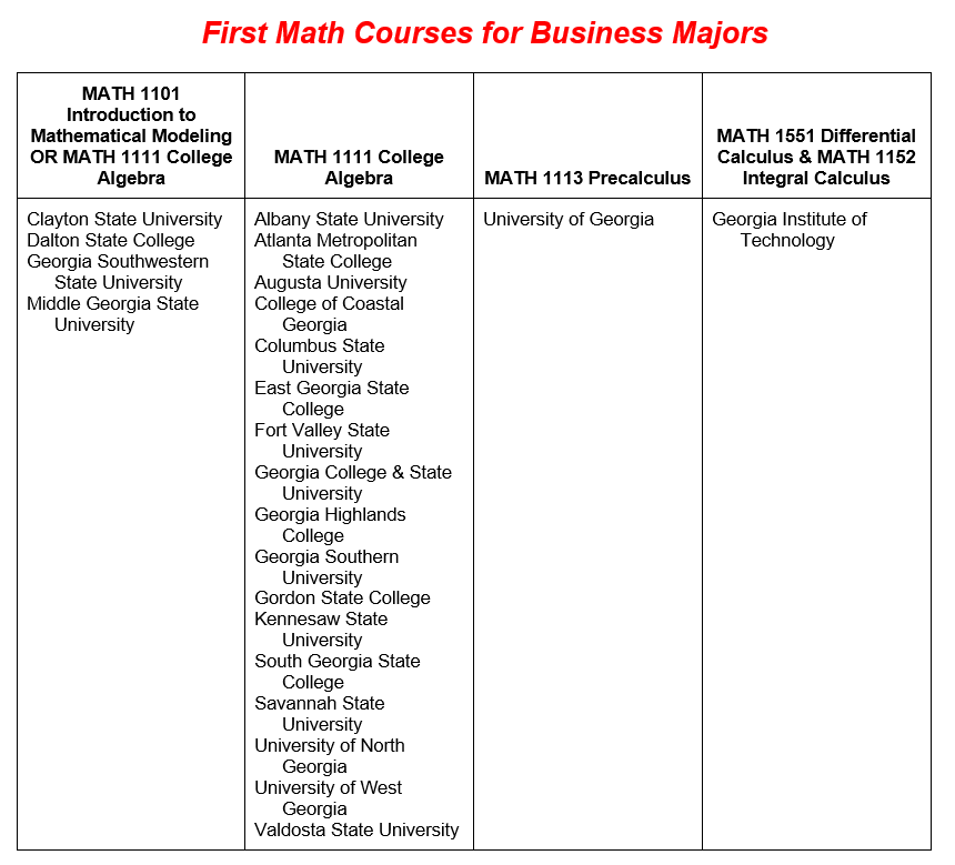 First math courses for business majors: The first math course for business majors can be either MATH 1101 Introduction to Mathematical Modeling or MATH 1111 College Algebra for students attending Clayton State University, Dalton State College, Georgia Southwestern State University, or Middle Georgia State University. The first math course for business majors should be MATH 1111 College Algebra for student attending Albany State University, Atlanta Metropolitan State College, Augusta University, College of Coastal Georgia, Columbus State University, East Georgia State College, Fort Valley State University, Georgia College & State University, Georgia Highlands College, Georgia Southern University, Gordon State College, Kennesaw State University, South Georgia State College, Savannah State University, University of North Georgia, University of West Georgia, or Valdosta State University.  The first math course for business majors should be MATH 1113 Precalculus for students attending the University of Georgia. The first math courses for business majors should be MATH 1551 Differential Calculus and MATH 1152 Integral Calculus for students attending the Georgia Institute of Technology.
