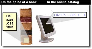 Call number 'LB 2395 .C63 1991' on the spine of a book and in the online catalog