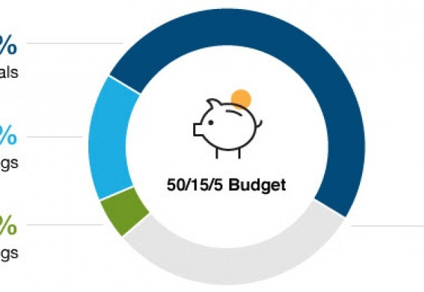 Photo for Budgeting Made Easy